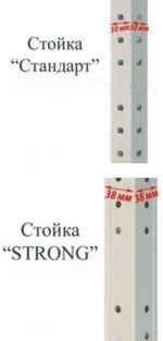 Усиленная стойка для металлического стеллажа МС STRONG